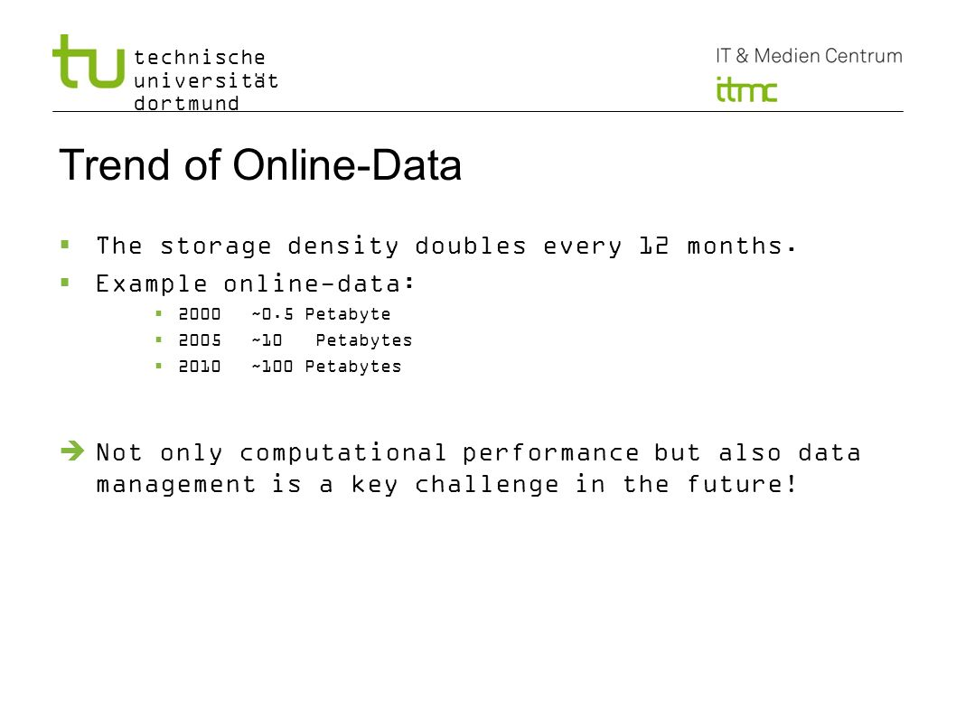 Trend of Online-Data The storage density doubles every 12 months.
