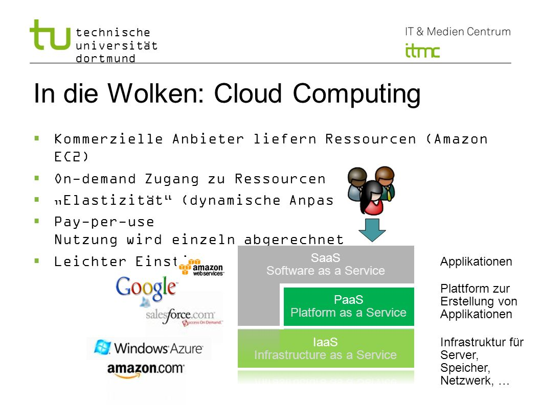 In die Wolken: Cloud Computing