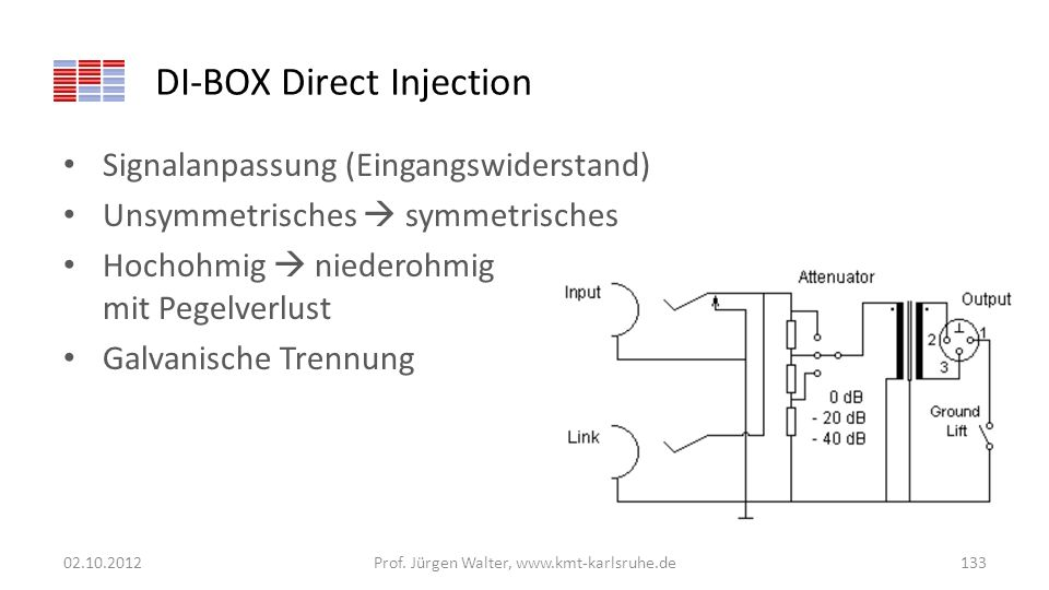 DI-BOX Direct Injection