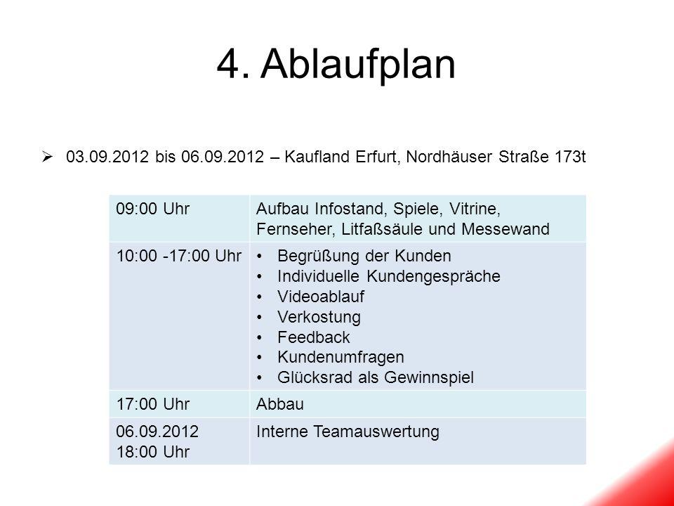 4. Ablaufplan 03.09.2012 bis 06.09.2012 – Kaufland Erfurt, Nordhäuser Straße 173t. 09:00 Uhr.