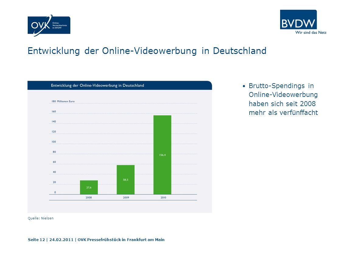 Entwicklung der Online-Videowerbung in Deutschland