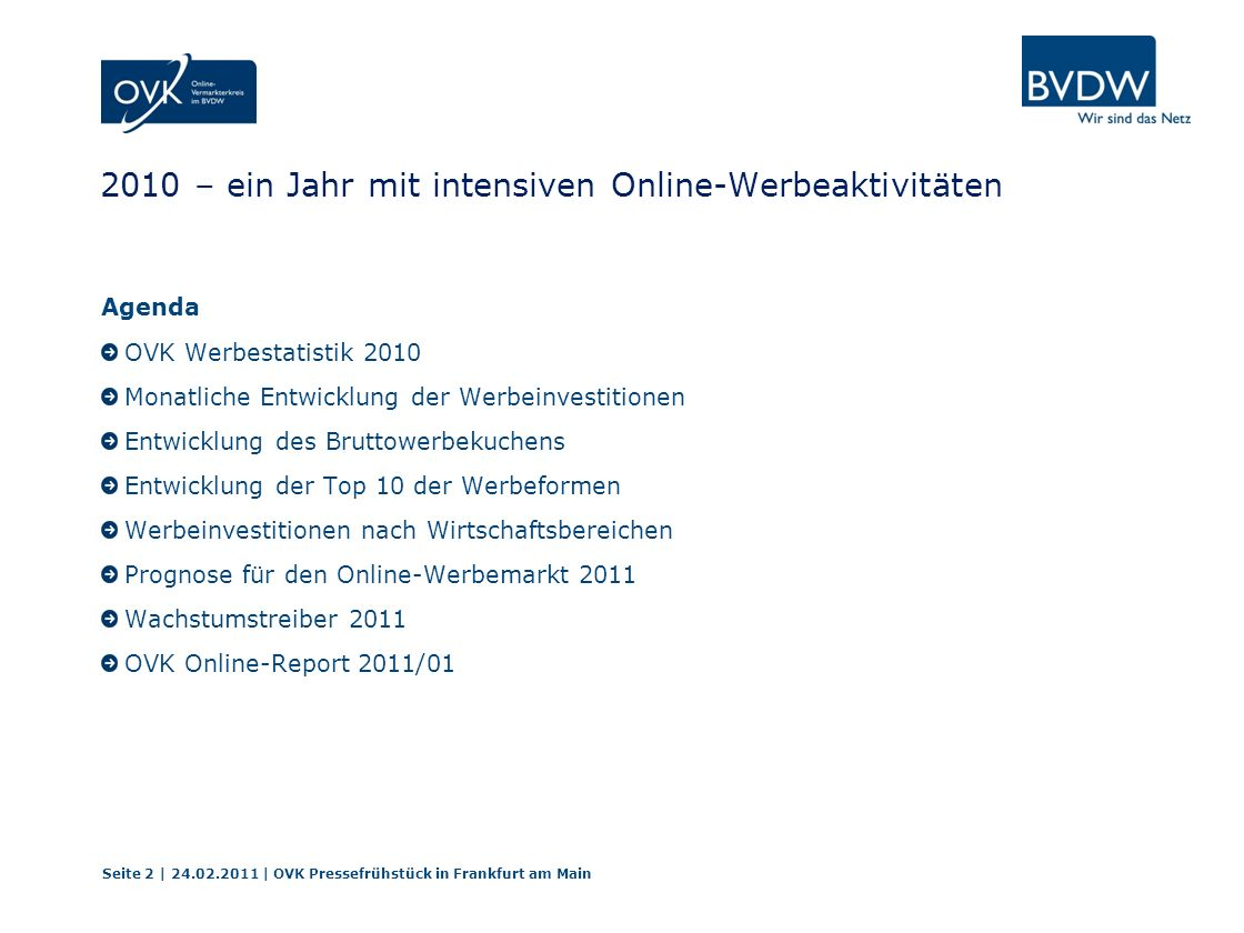 2010 – ein Jahr mit intensiven Online-Werbeaktivitäten