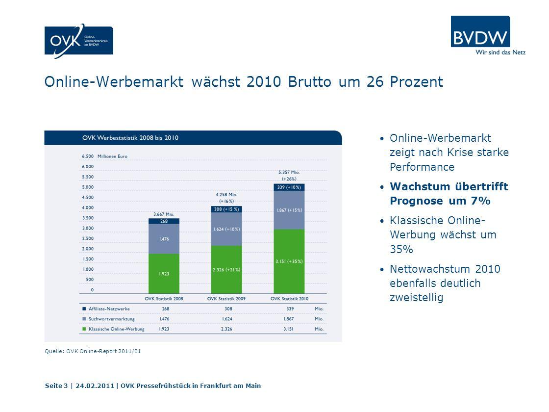 Online-Werbemarkt wächst 2010 Brutto um 26 Prozent