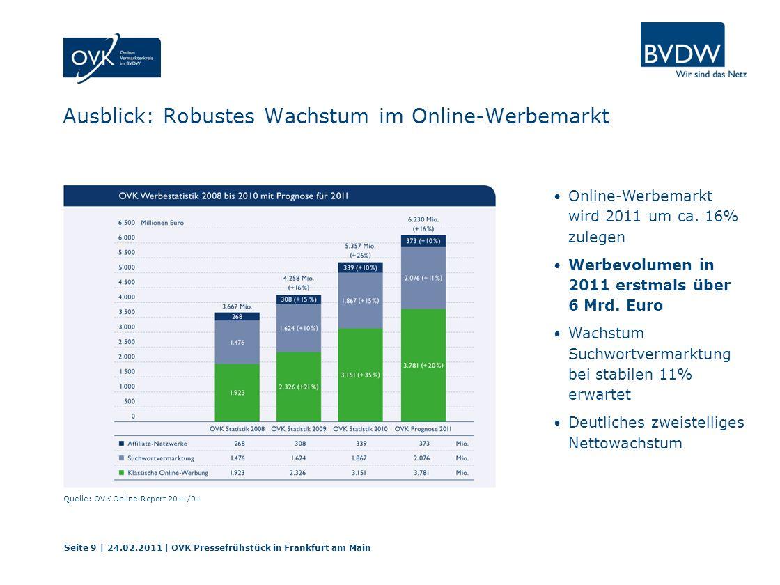 Ausblick: Robustes Wachstum im Online-Werbemarkt