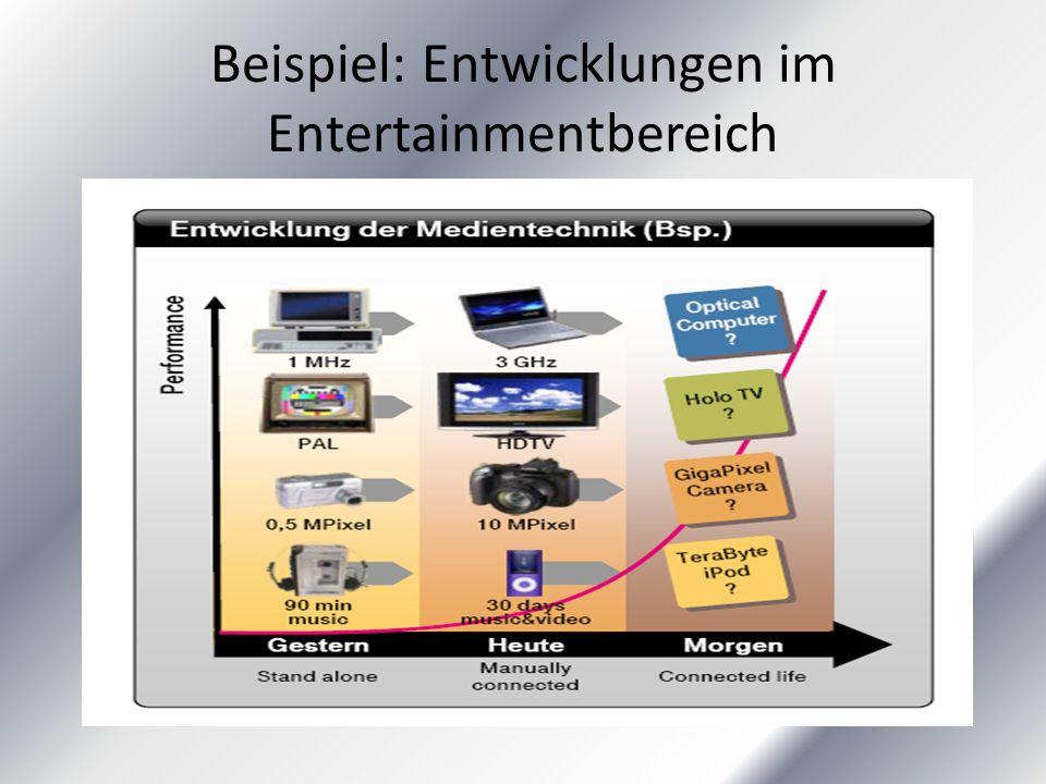 Beispiel: Entwicklungen im Entertainmentbereich