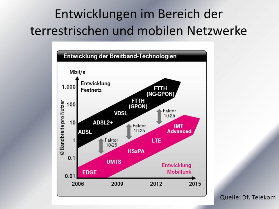 Entwicklungen im Bereich der terrestrischen und mobilen Netzwerke