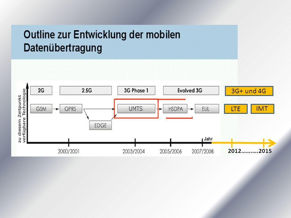 3G+ und 4G LTE IMT 2012…….….2015