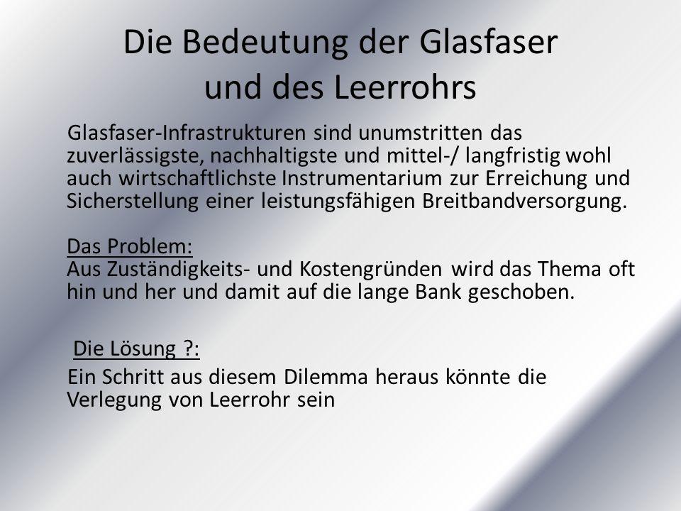 Die Bedeutung der Glasfaser und des Leerrohrs