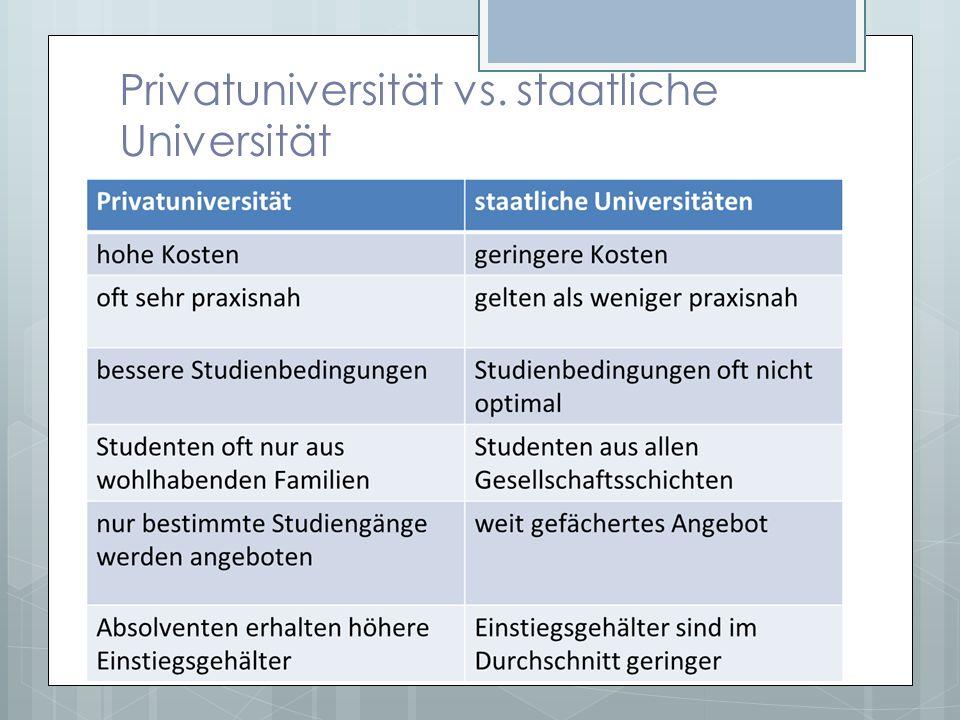 Privatuniversität vs. staatliche Universität