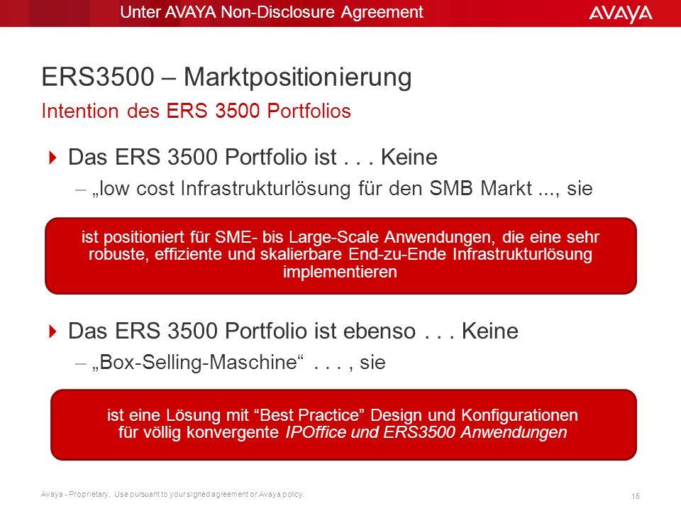 ERS3500 – Marktpositionierung