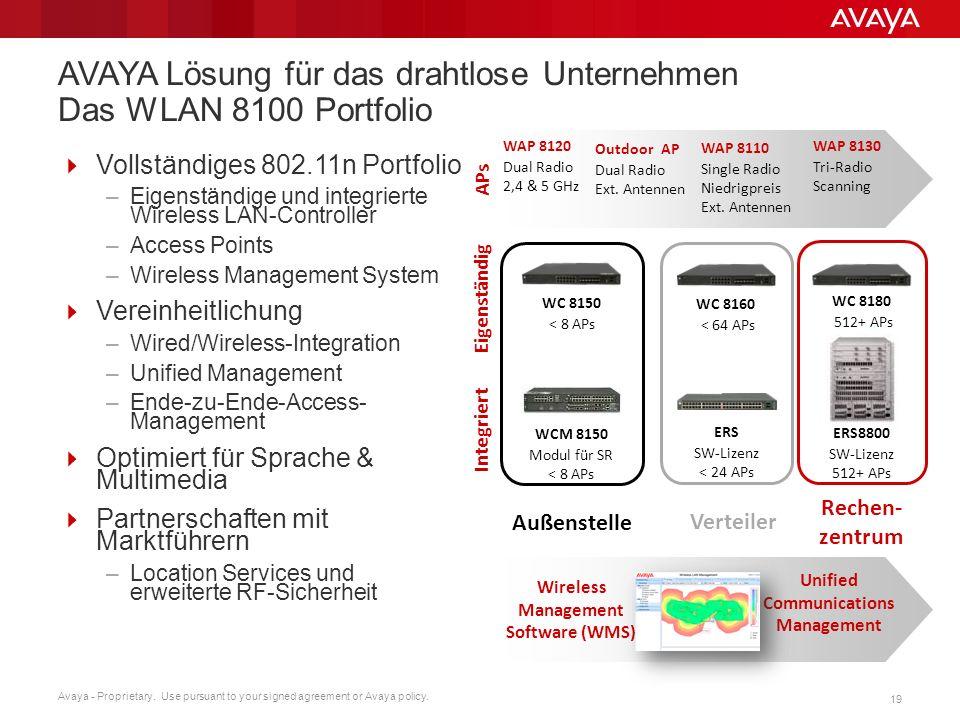 AVAYA Lösung für das drahtlose Unternehmen Das WLAN 8100 Portfolio
