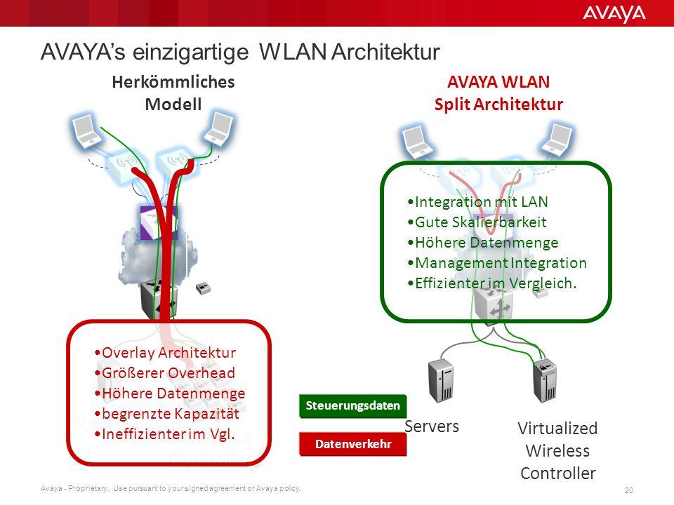 AVAYA's einzigartige WLAN Architektur
