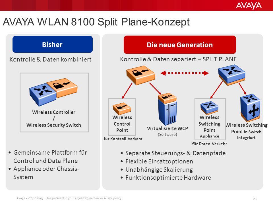 AVAYA WLAN 8100 Split Plane-Konzept