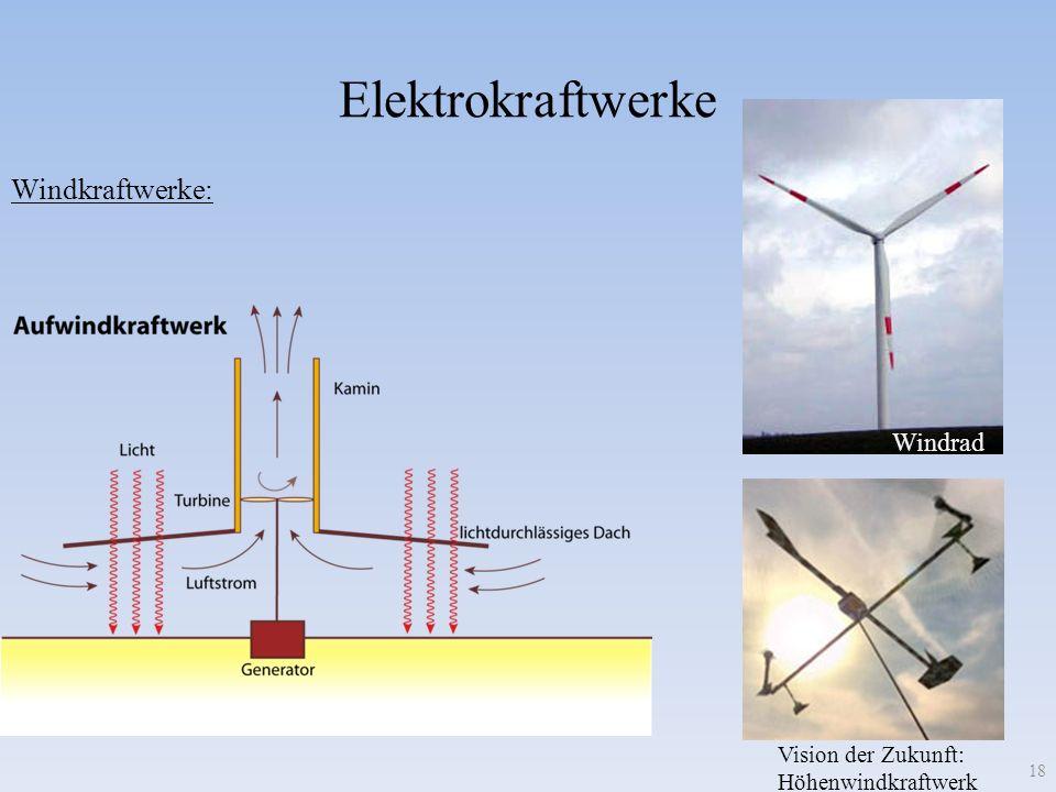 Elektrokraftwerke Windkraftwerke: Windrad Vision der Zukunft: