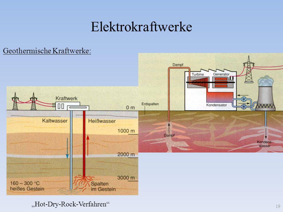 "Elektrokraftwerke Geothermische Kraftwerke: ""Hot-Dry-Rock-Verfahren"