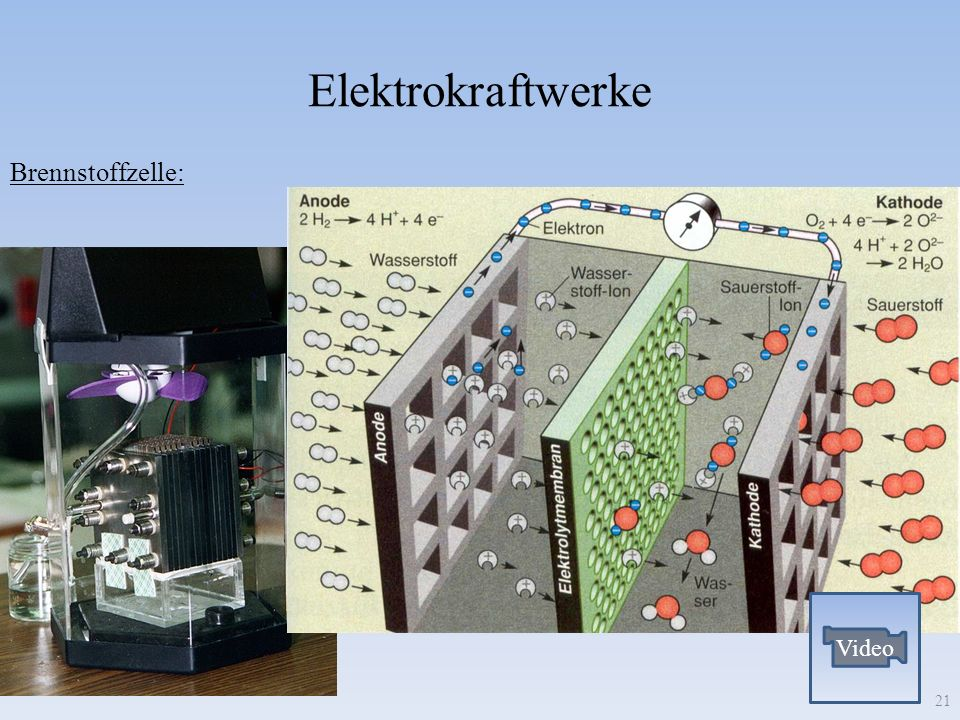 Elektrokraftwerke Brennstoffzelle: Video