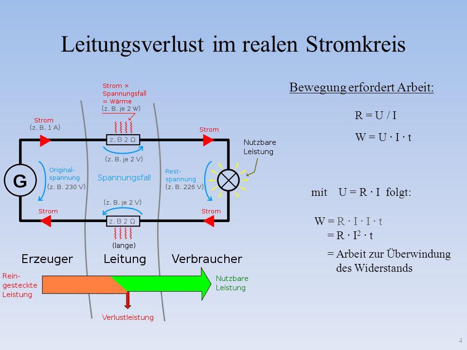 Leitungsverlust im realen Stromkreis