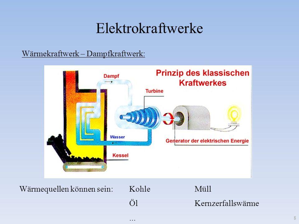 Elektrokraftwerke Wärmekraftwerk – Dampfkraftwerk: