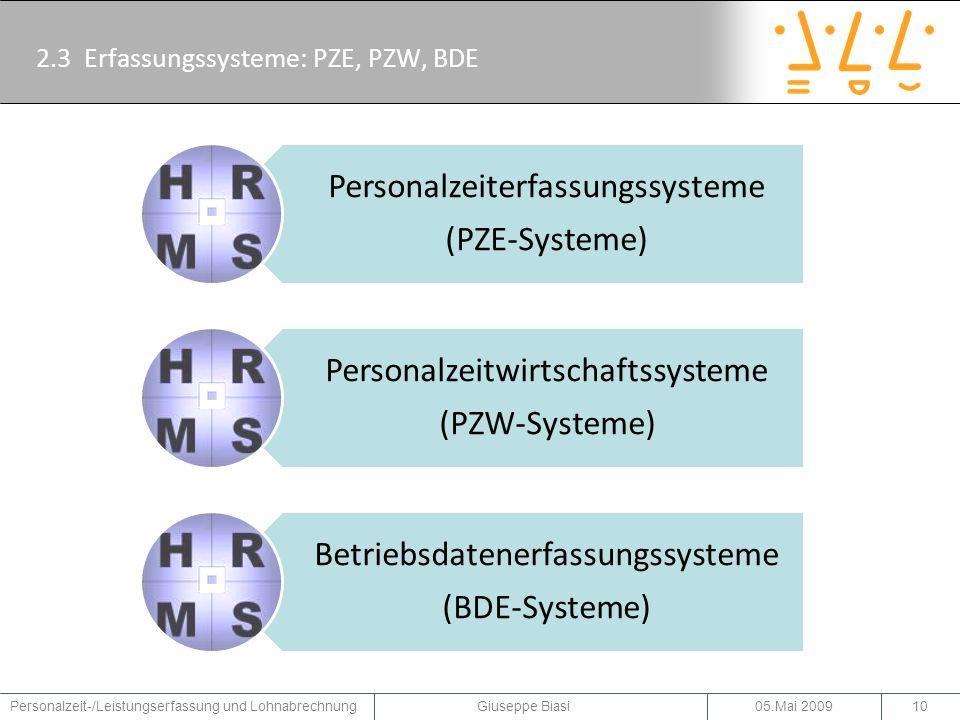 2.3 Erfassungssysteme: PZE, PZW, BDE