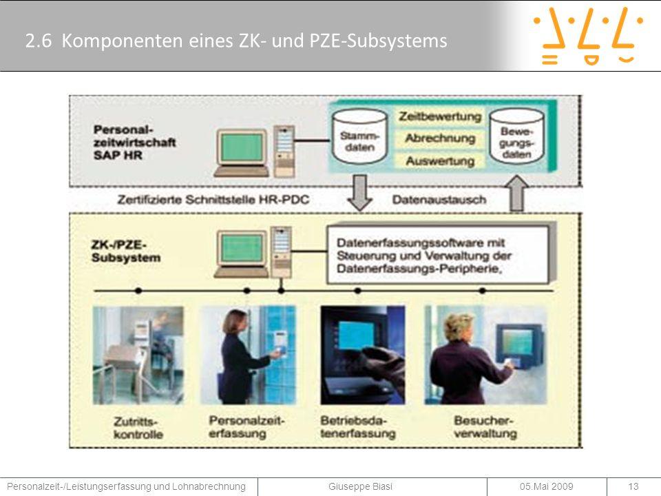 2.6 Komponenten eines ZK- und PZE-Subsystems