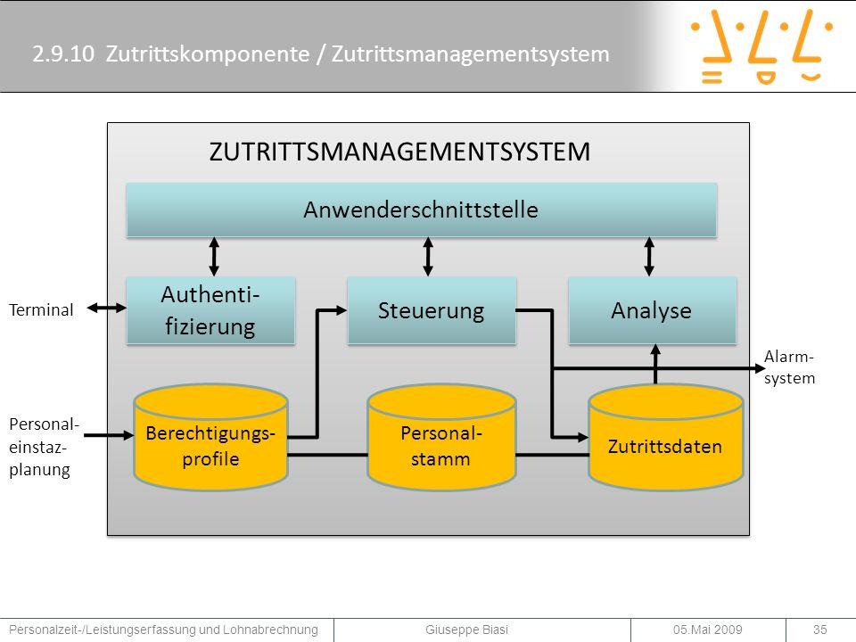 2.9.10 Zutrittskomponente / Zutrittsmanagementsystem