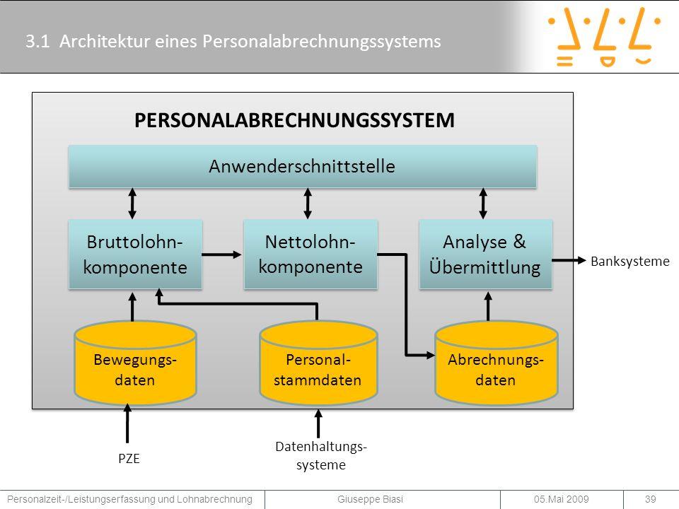 3.1 Architektur eines Personalabrechnungssystems