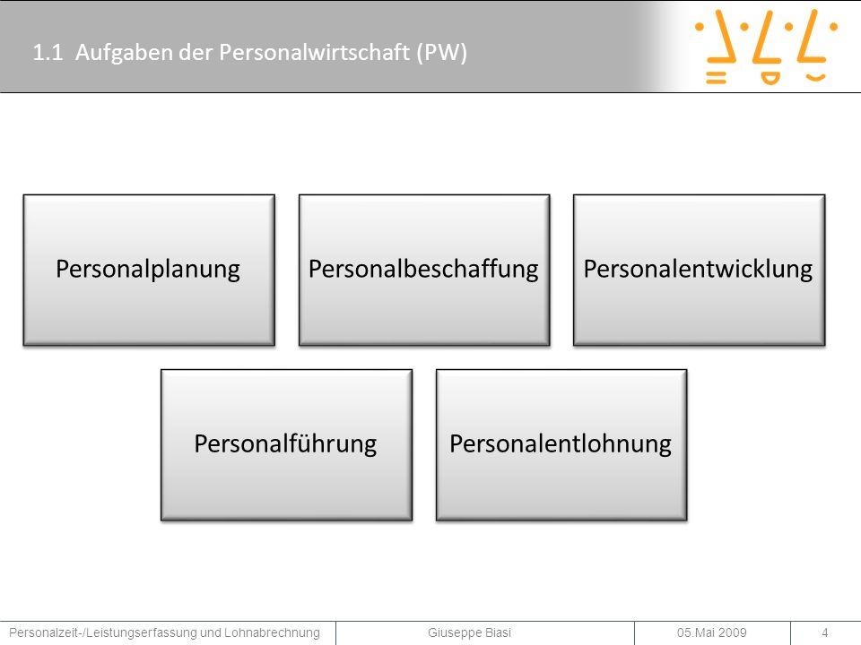 1.1 Aufgaben der Personalwirtschaft (PW)