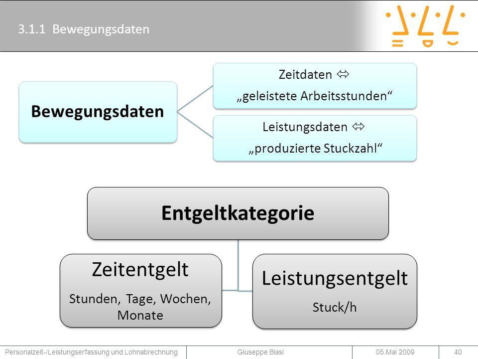 Entgeltkategorie Zeitentgelt Leistungsentgelt Bewegungsdaten