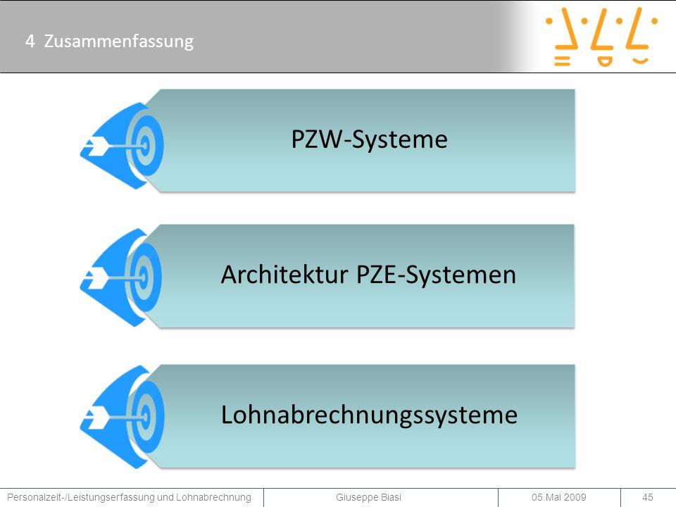 4 Zusammenfassung PZW-Systeme. Architektur PZE-Systemen. Lohnabrechnungssysteme.