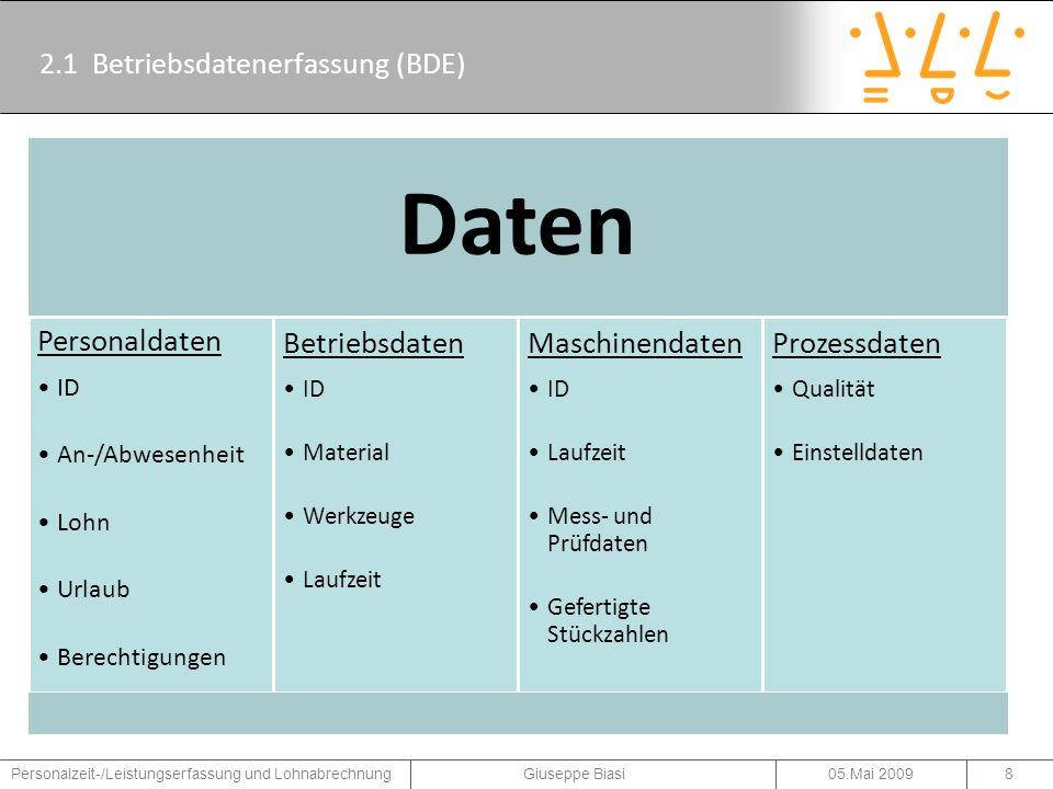 2.1 Betriebsdatenerfassung (BDE)