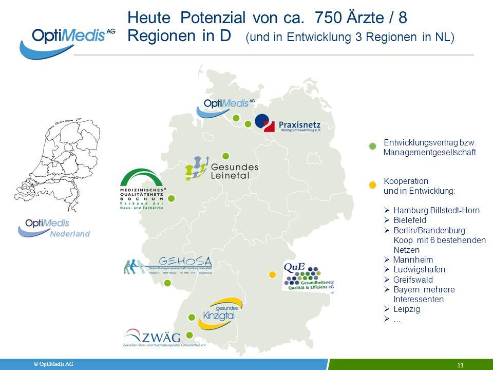 Heute Potenzial von ca. 750 Ärzte / 8 Regionen in D (und in Entwicklung 3 Regionen in NL)