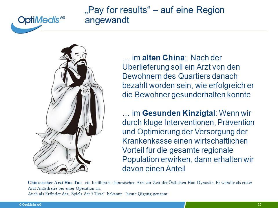 """""""Pay for results – auf eine Region angewandt"""
