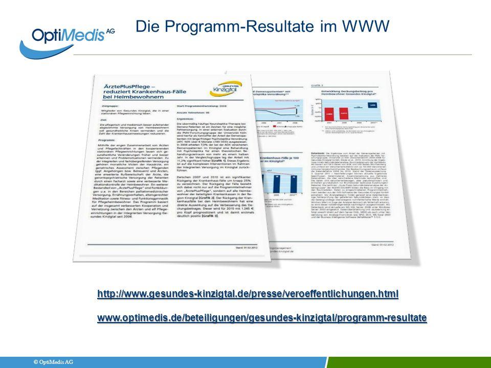 Die Programm-Resultate im WWW