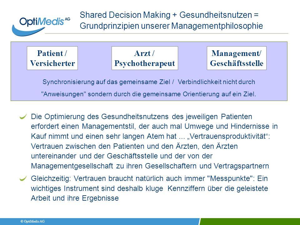 Patient / Versicherter Arzt / Psychotherapeut