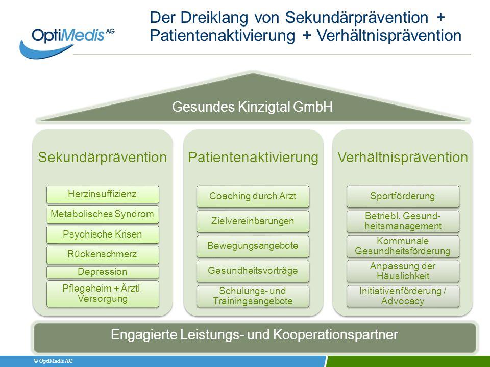 Der Dreiklang von Sekundärprävention + Patientenaktivierung + Verhältnisprävention