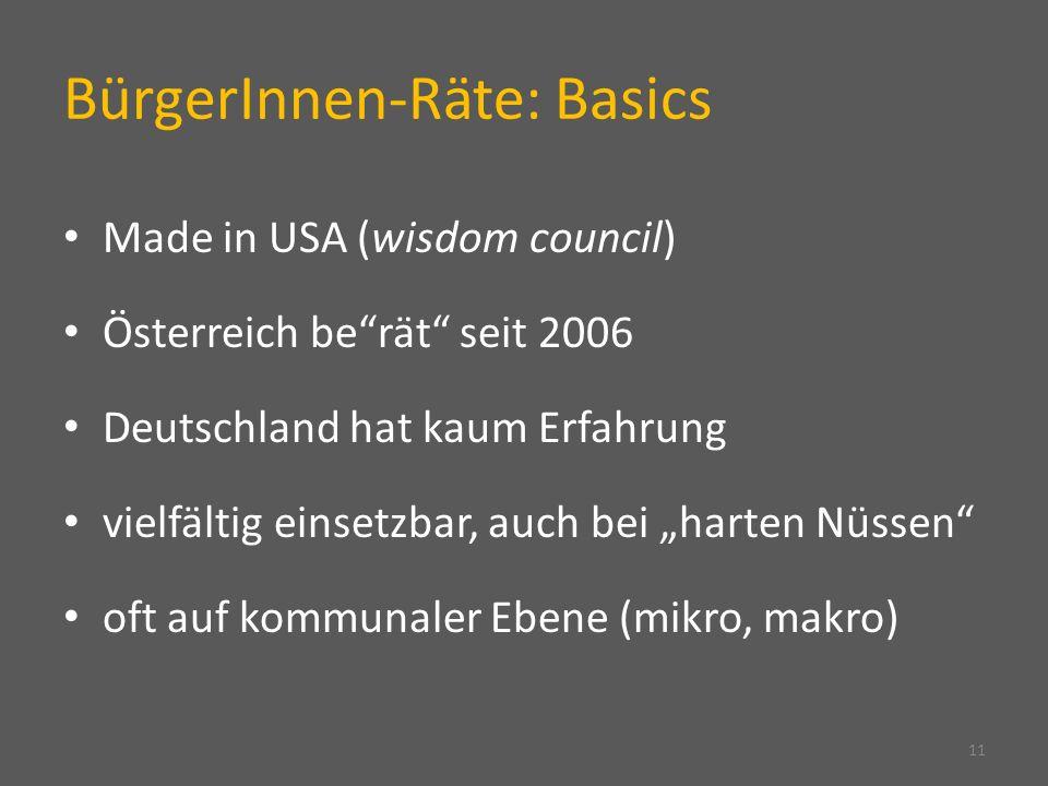 BürgerInnen-Räte: Basics