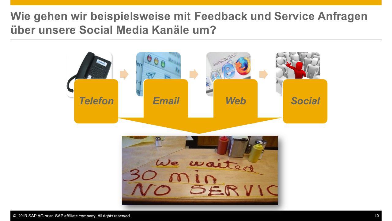 Wie gehen wir beispielsweise mit Feedback und Service Anfragen über unsere Social Media Kanäle um