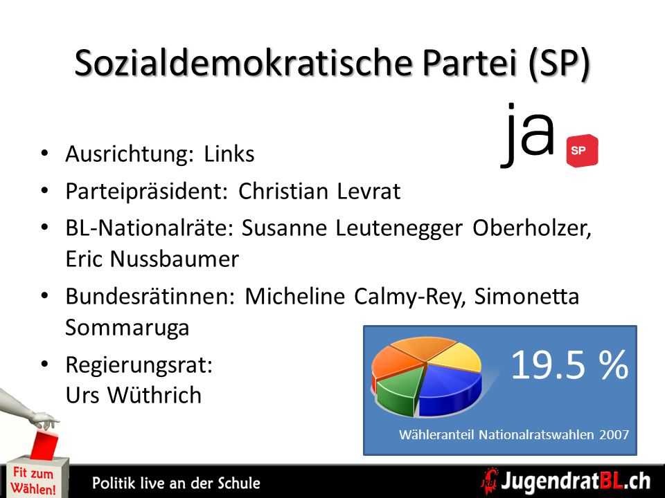 Sozialdemokratische Partei (SP)