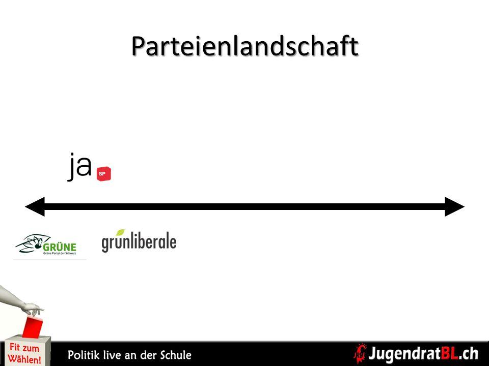 Parteienlandschaft S. 7