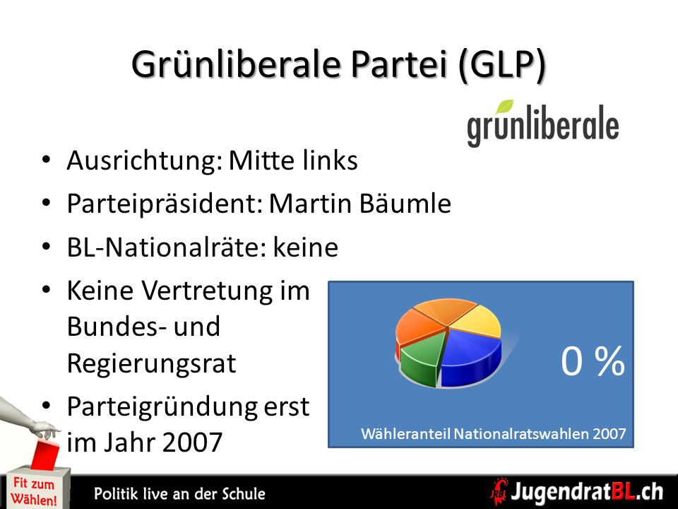 Grünliberale Partei (GLP)