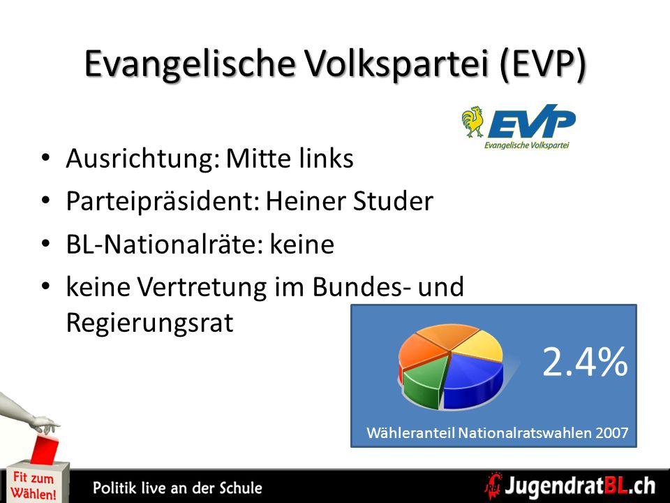 Evangelische Volkspartei (EVP)