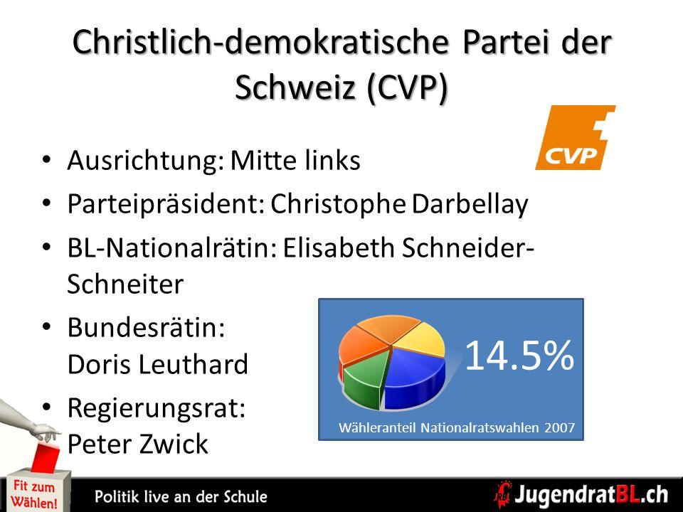 Christlich-demokratische Partei der Schweiz (CVP)