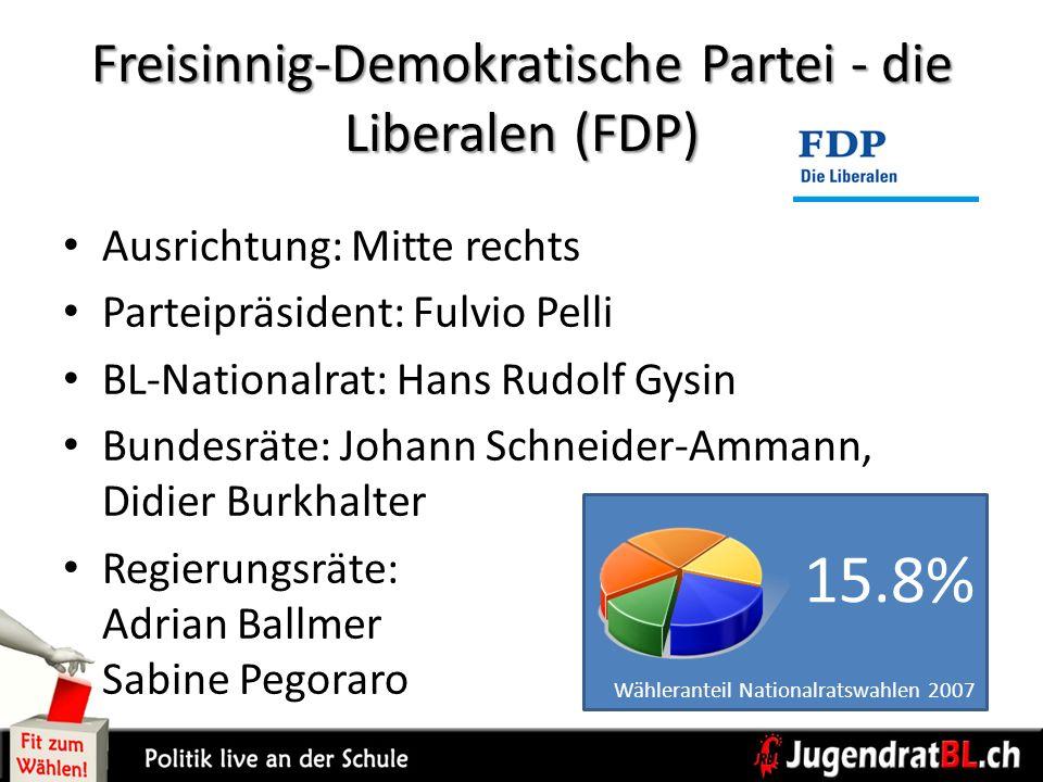 Freisinnig-Demokratische Partei - die Liberalen (FDP)
