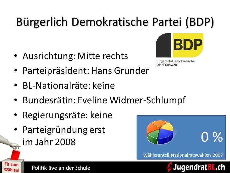 Bürgerlich Demokratische Partei (BDP)