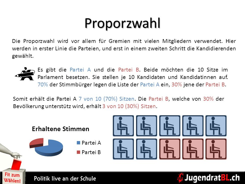 Proporzwahl