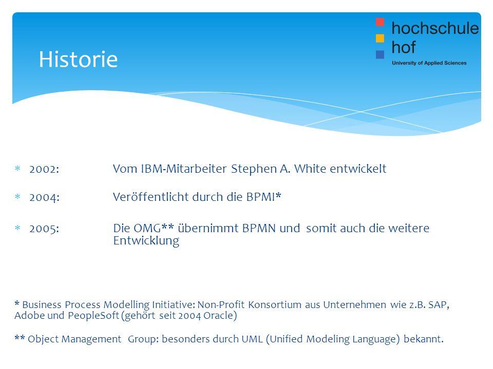 Historie 2002: Vom IBM-Mitarbeiter Stephen A. White entwickelt