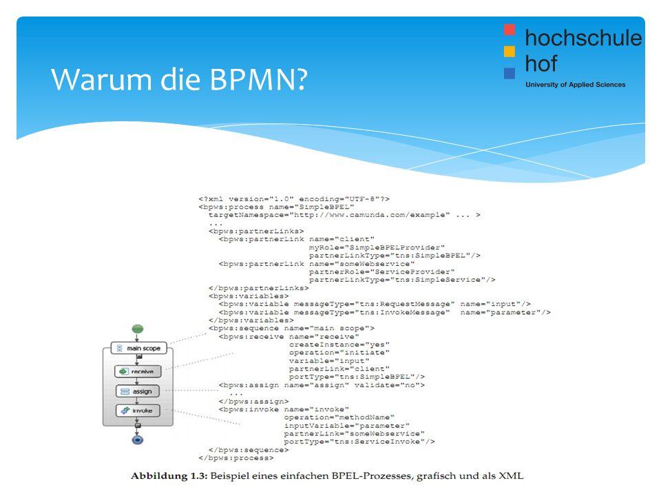 Warum die BPMN