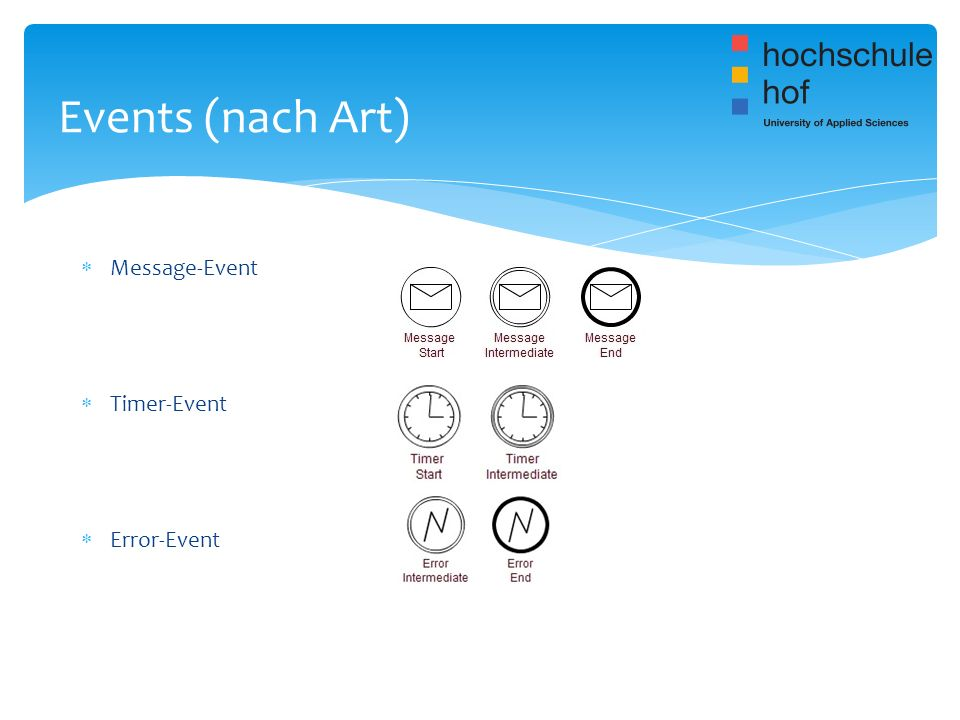 Events (nach Art) Message-Event Timer-Event Error-Event