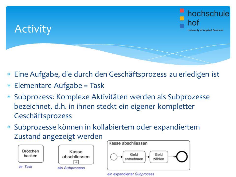 Activity Eine Aufgabe, die durch den Geschäftsprozess zu erledigen ist