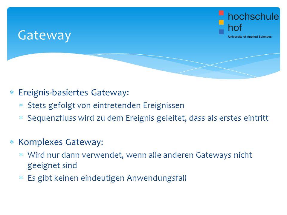 Gateway Ereignis-basiertes Gateway: Komplexes Gateway: